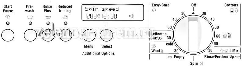 панель индикации бош