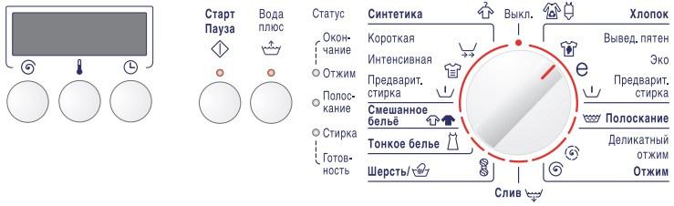 Ремонт Машины Бош Панель Зеленоград