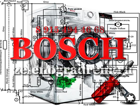 Ремонт Стиральной Машины Bosch Wae 20361