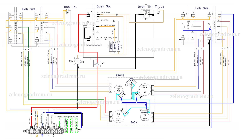 Принципиальная схема электроплиты класса А