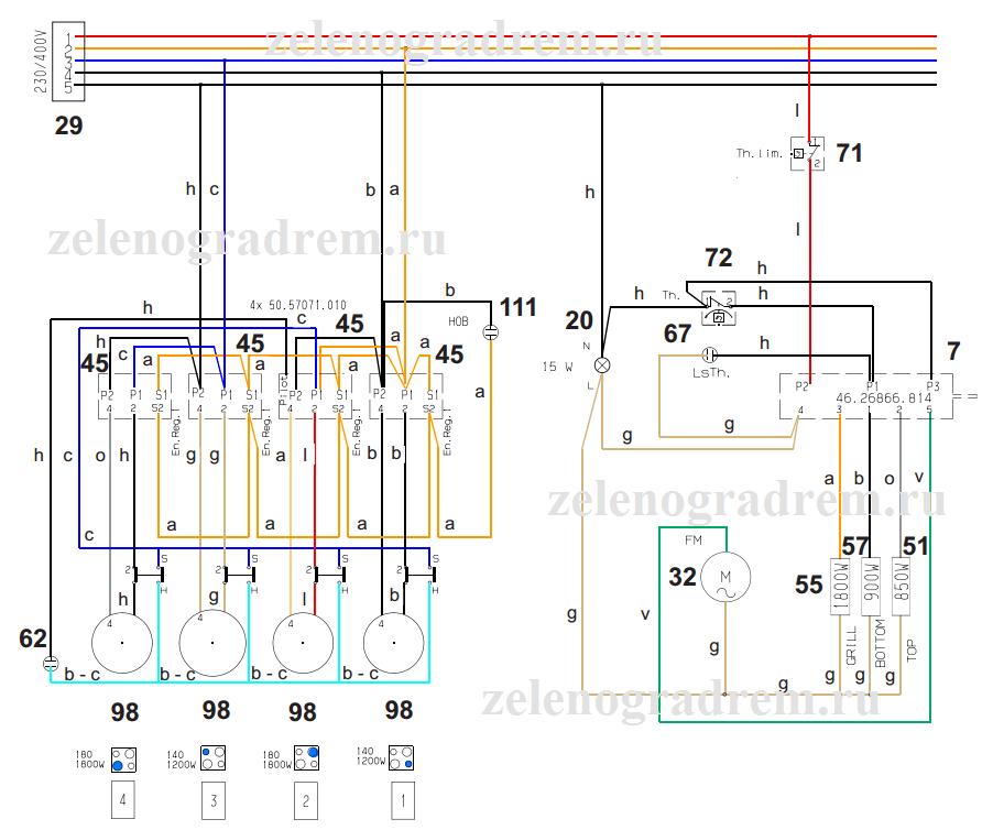 Принципиальная схема электроплиты класса В