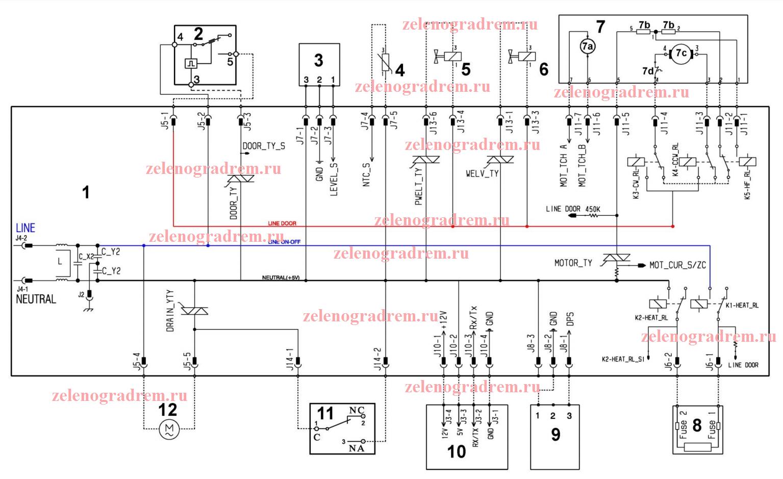 Схема стиральной машины zerowatt