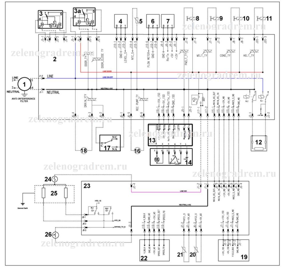 Схема для стиральной машинки samsung