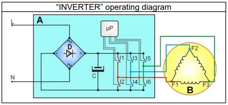 Схема Инверторного Двигателя