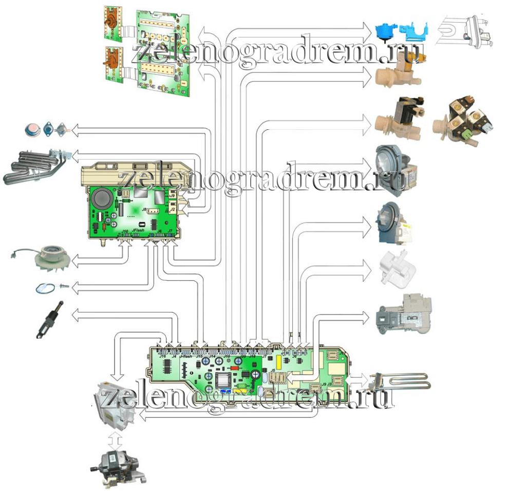 схема управления стиральной машины аег