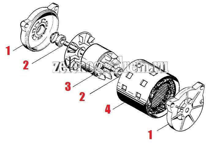 двигатель машины занусси