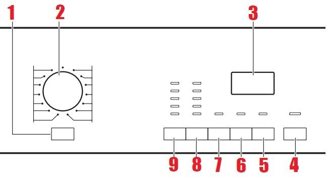 панель управления машин аег