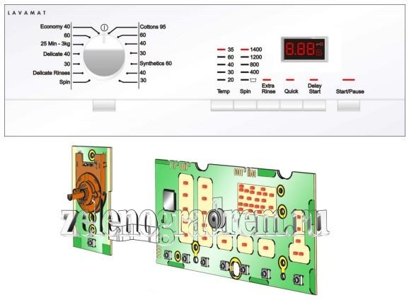 панель управления стиральной машины аег