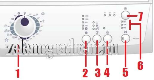 Ремонт стиральных машин Zanussi ZWS 6127