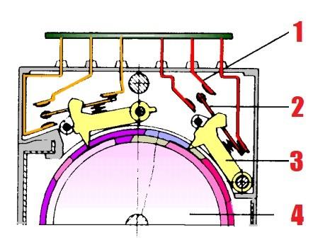 программатор стиральной машины занусси