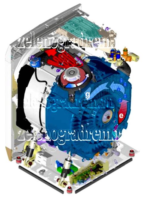 стиральная машина аег в разборе