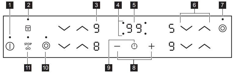 панель управления аег