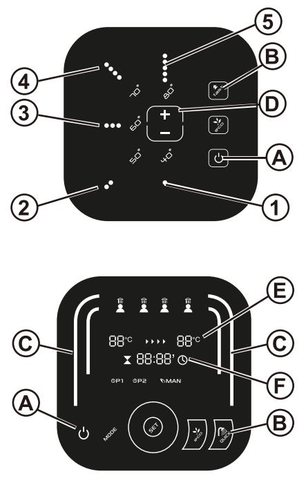 панель управления водонагревателя аристон