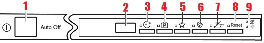 панель посудомоечных машин электролюкс