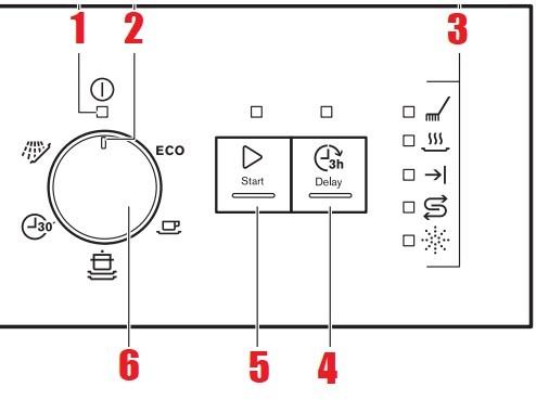 панель управления посудомоечной машины электролюкс