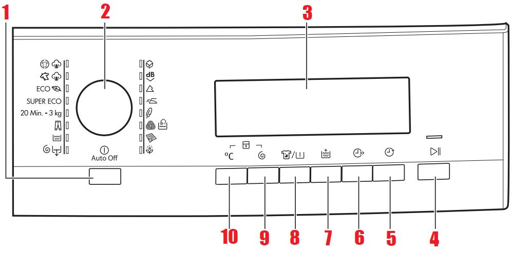 Стиральная машина AEG L 85275 XFL