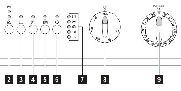 панель управления машины занусси