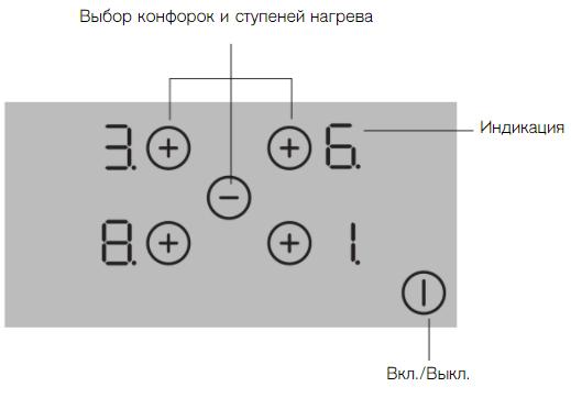 схема управления варочной панели занусси