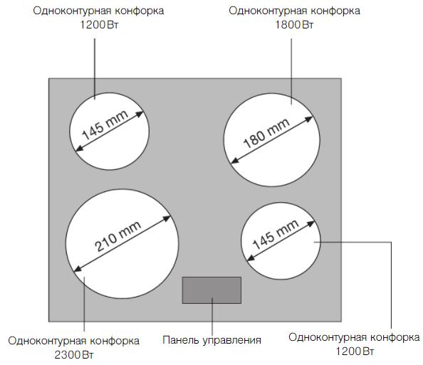 схема варочной панели занусси