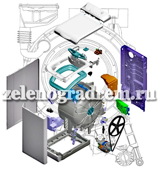 проблемы при работе стиральной машины в Зеленограде.