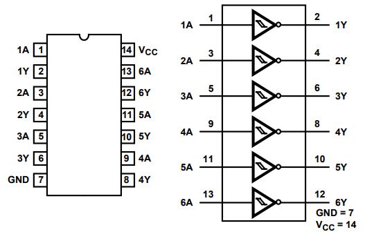 Логическая Диаграмма Панель Индикации Управления Electrolux