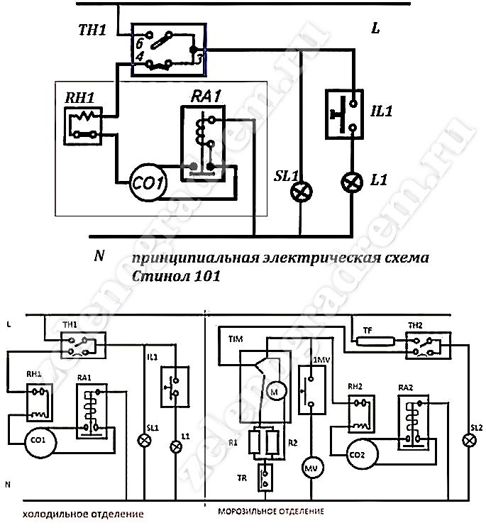 Схемы холодильника Stinol