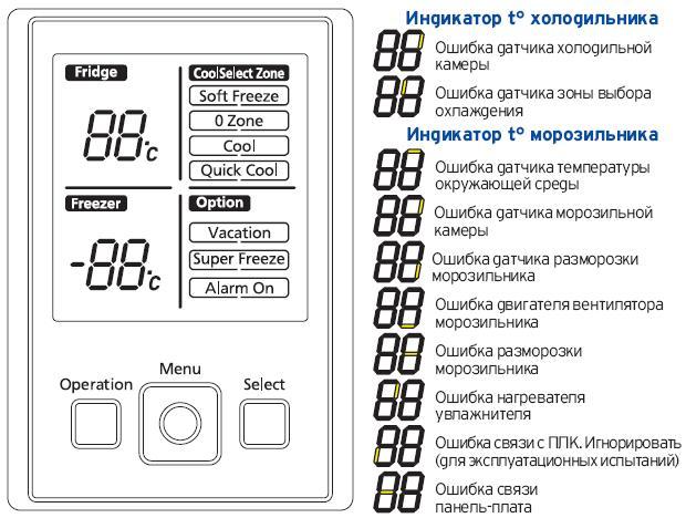 Коды ошибок холодильников Samsung