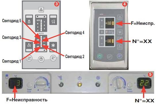 Неисправности Коды Ошибок Холодильника Индезит